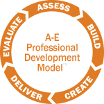 A-E Professional Development Assignment