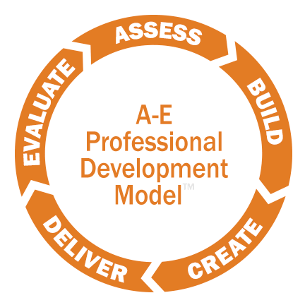 A-E Professional Development Model Graphic